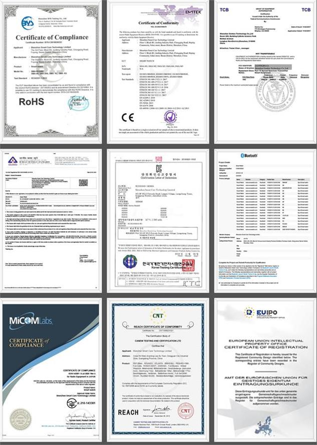 All certification 3